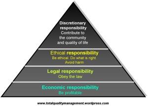 total-corporate-social-responsibility