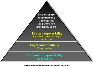 total-corporate-social-responsibility