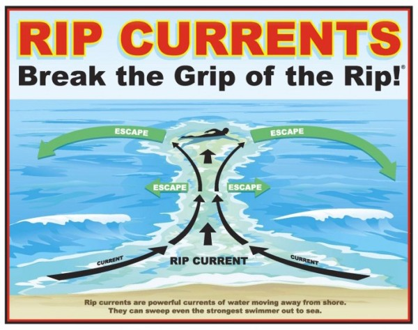 rip-current-awareness-week-719x10241